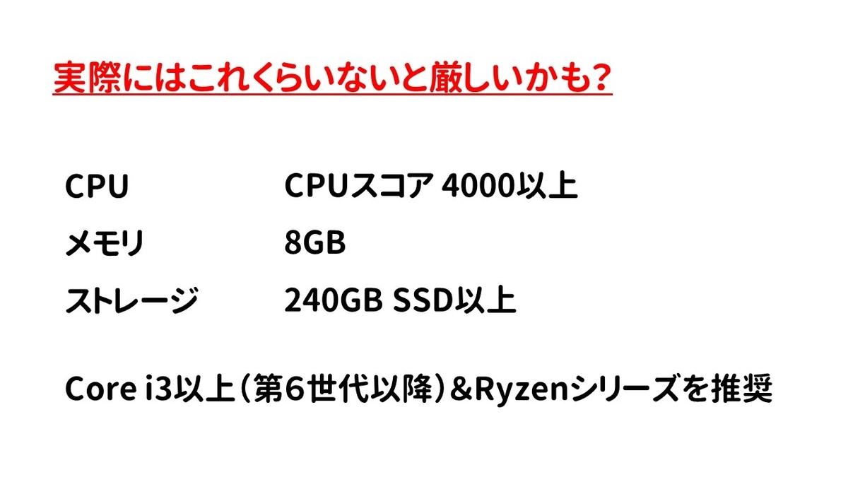 f:id:weisz-pc:20210625182218j:plain