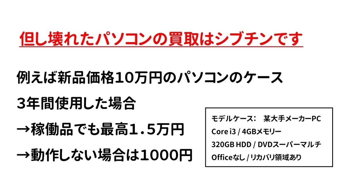 f:id:weisz-pc:20210708185825j:plain