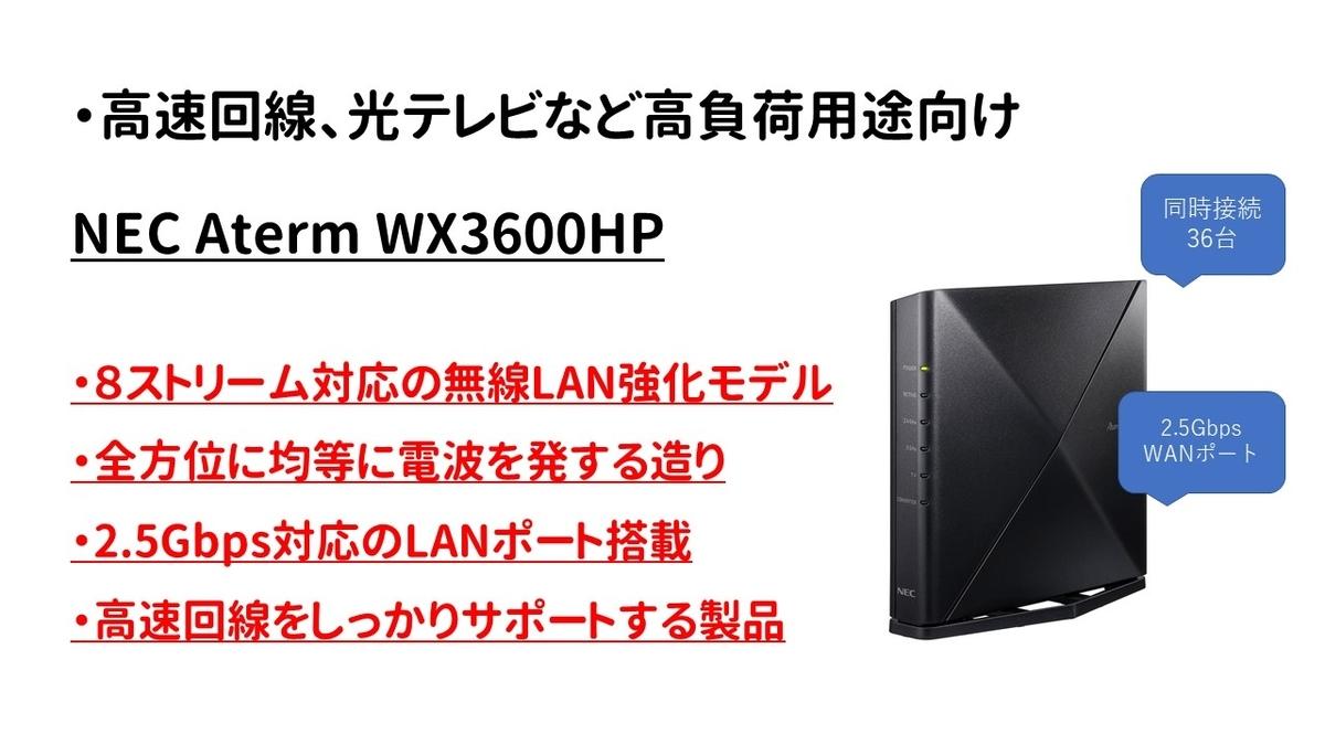 f:id:weisz-pc:20210805190055j:plain