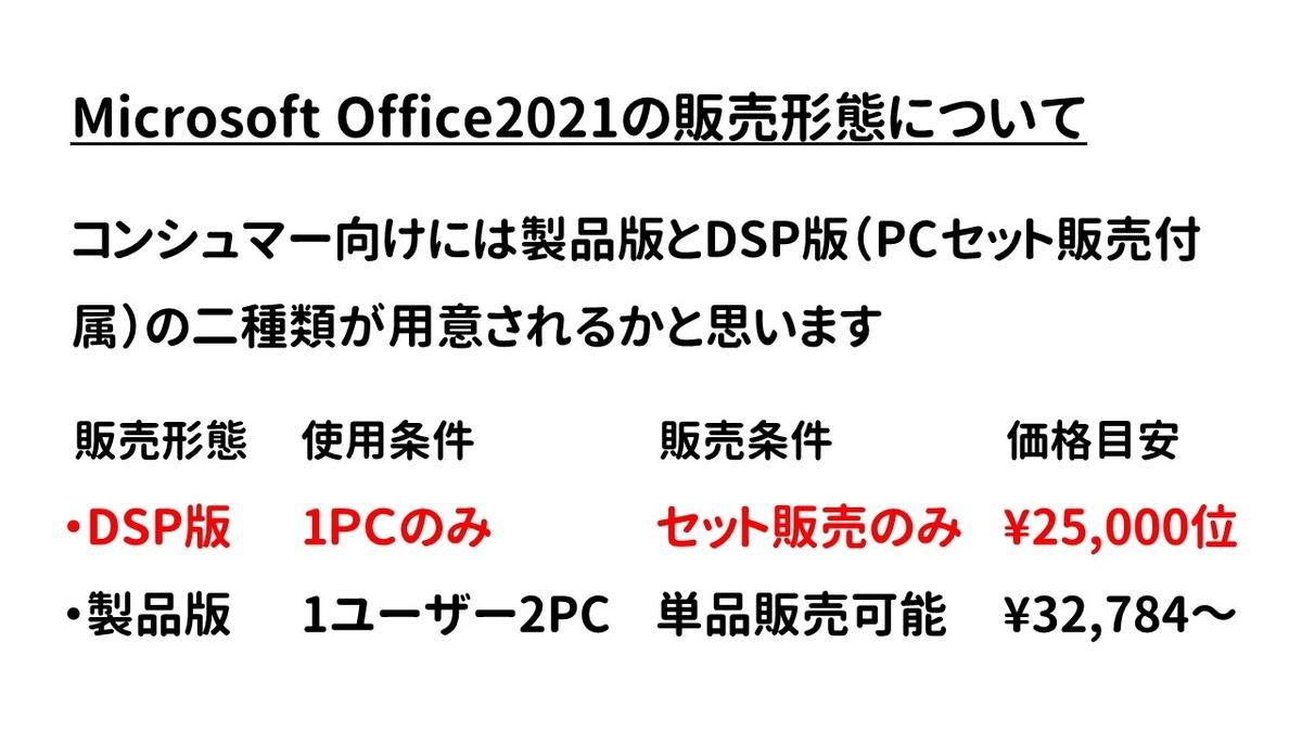 f:id:weisz-pc:20210922165502j:plain