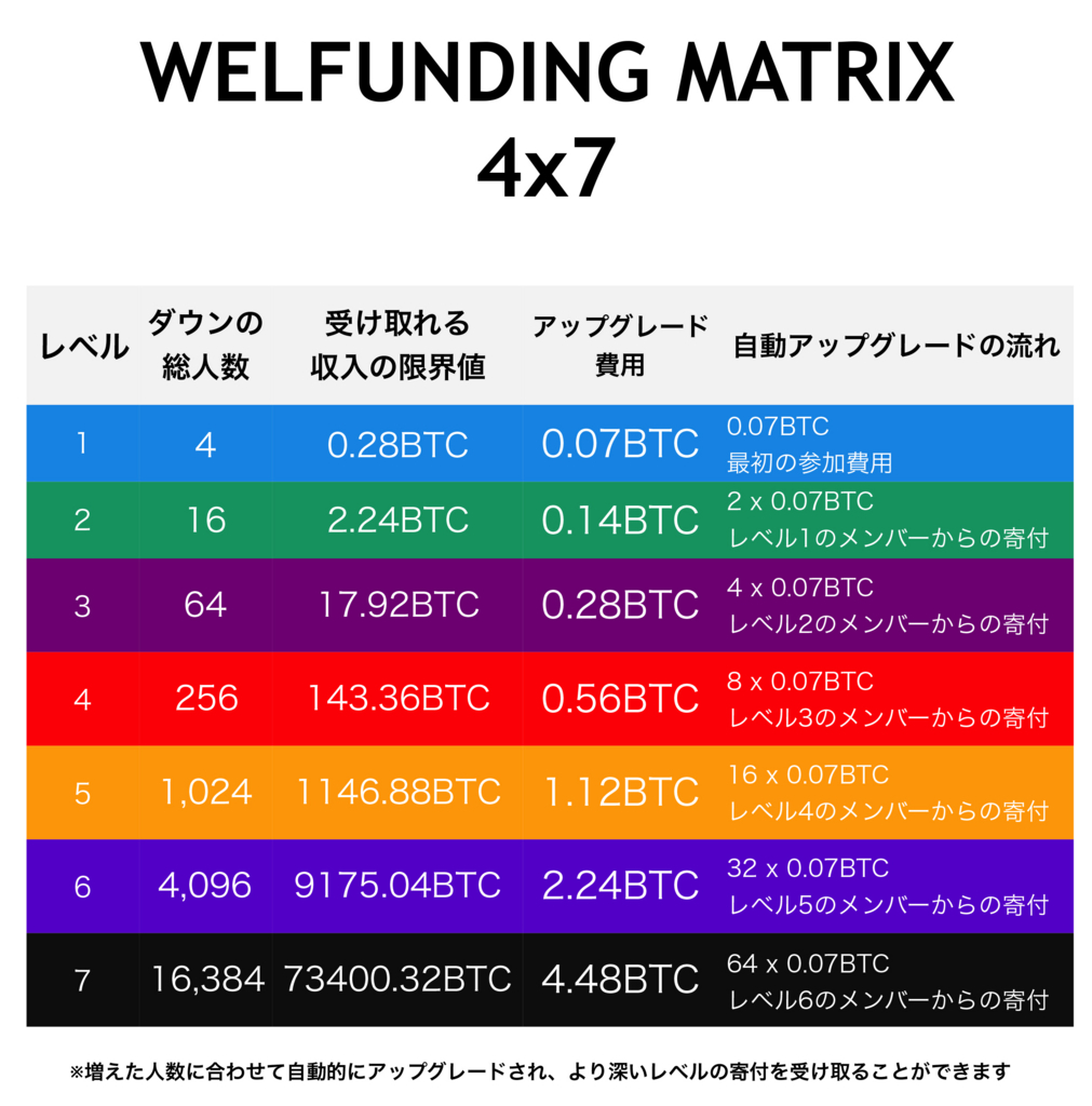 f:id:welfunding-japan:20170215001014j:plain