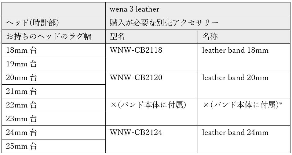 f:id:wenablog:20201110120752p:plain