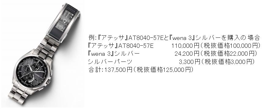 f:id:wenablog:20210615134440p:plain