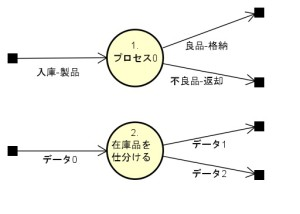 flow03-01