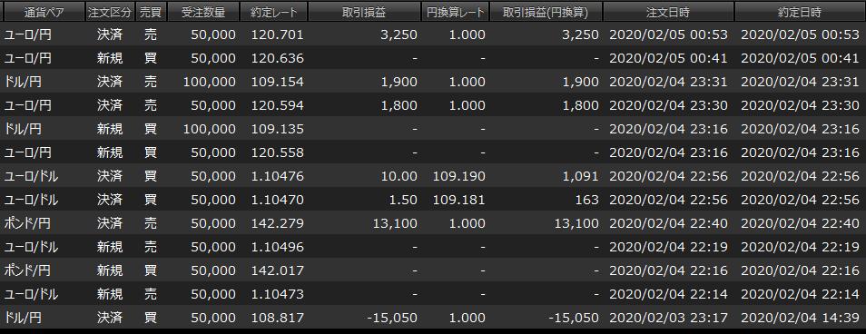 f:id:west_nishi:20200205230653p:plain