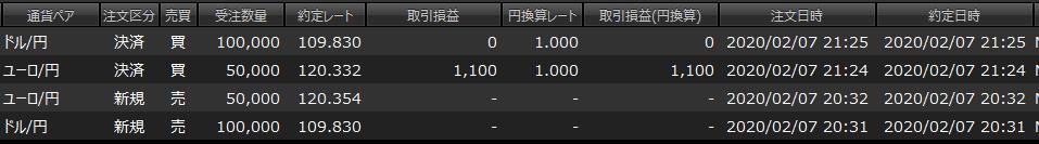 f:id:west_nishi:20200208213104p:plain