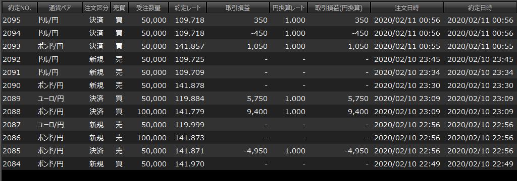 f:id:west_nishi:20200211115353p:plain
