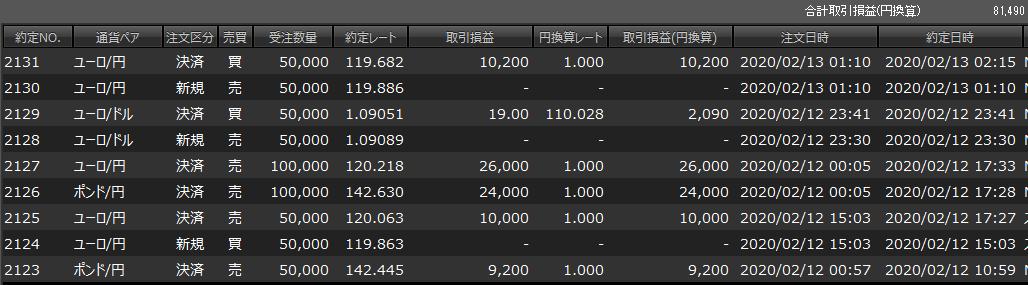 f:id:west_nishi:20200214001140p:plain