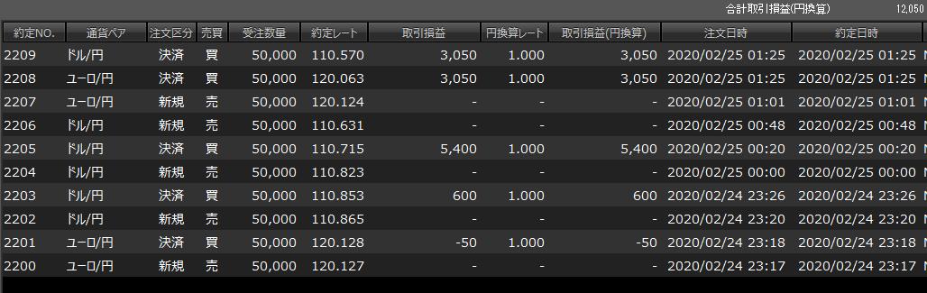 f:id:west_nishi:20200225223210p:plain