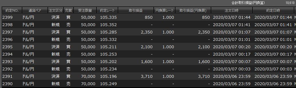 f:id:west_nishi:20200307144030p:plain