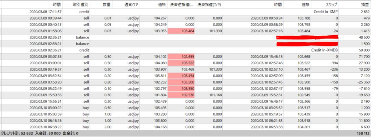f:id:west_nishi:20200310203234p:plain