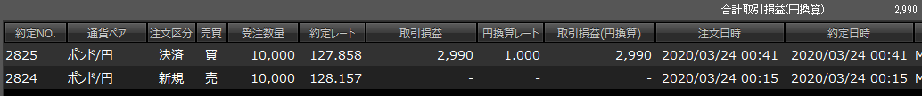 f:id:west_nishi:20200325001552p:plain