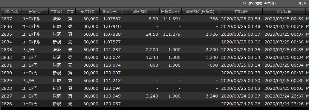 f:id:west_nishi:20200325232351p:plain