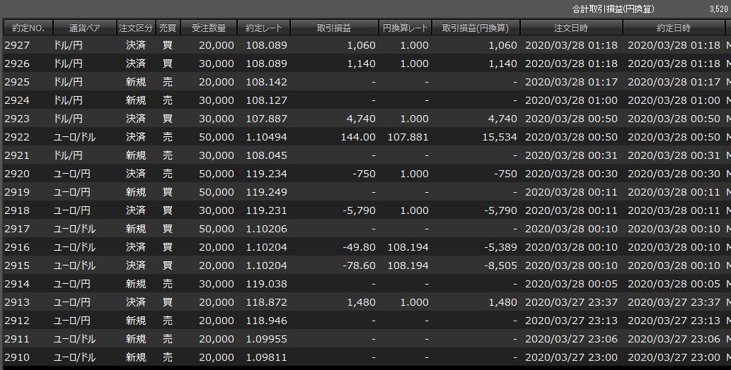 f:id:west_nishi:20200329230537p:plain