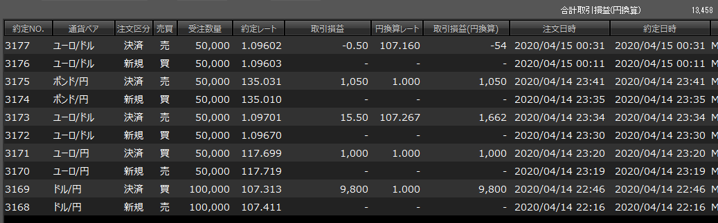 f:id:west_nishi:20200416221507p:plain