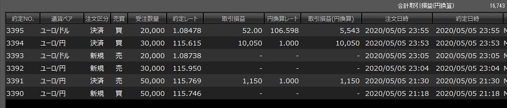 f:id:west_nishi:20200506233252p:plain