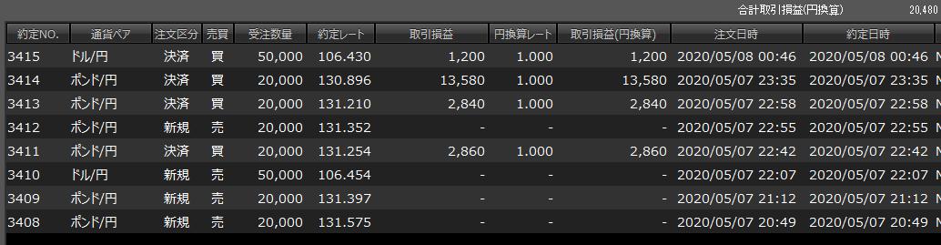 f:id:west_nishi:20200511001425p:plain