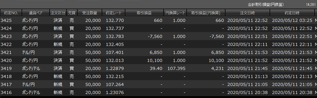 f:id:west_nishi:20200512232846p:plain