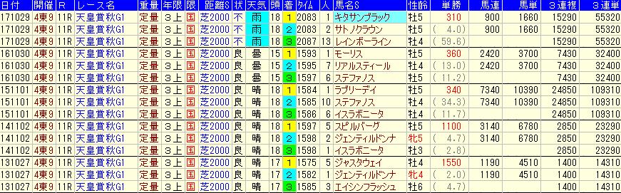 f:id:westcompany:20180927134958p:plain