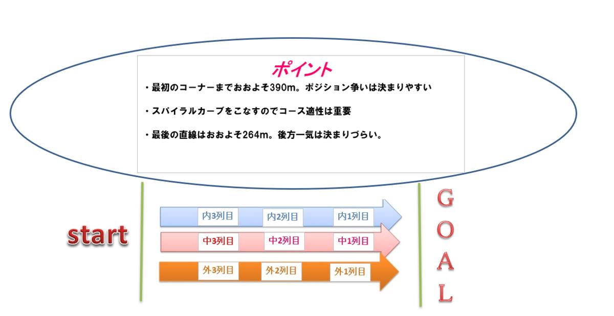 f:id:westcompany:20200802142022p:plain