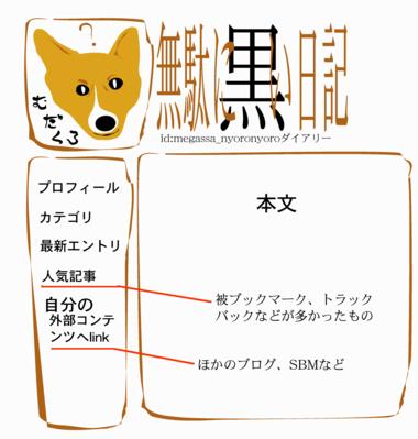 f:id:wetfootdog:20061031232508p:image