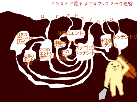 f:id:wetfootdog:20080527125156p:image