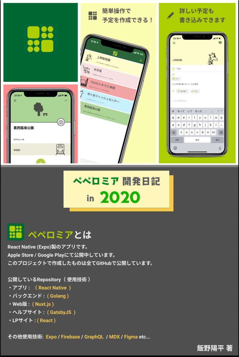 f:id:wheatandcat:20200731125437p:plain:w400