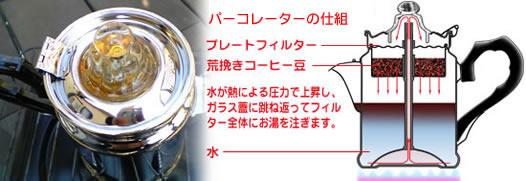 f:id:whiroki:20200128004111j:plain
