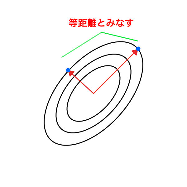 f:id:whisponchan:20190628204630p:plain:w300