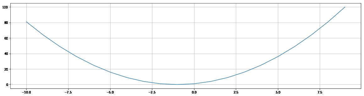 f:id:white-azalea:20190821002618p:plain