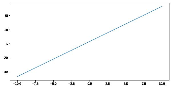 f:id:white-azalea:20190821002625p:plain