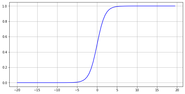 f:id:white-azalea:20200618235120p:plain
