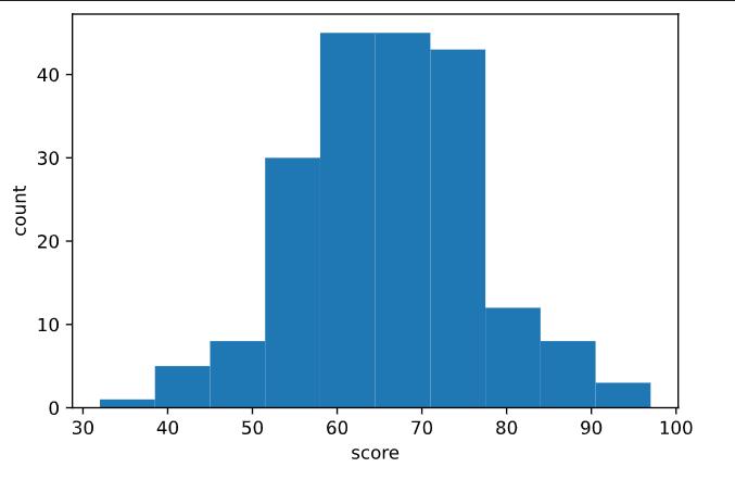 f:id:white-azalea:20210214183345p:plain