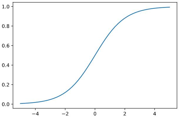 f:id:white-azalea:20210217205117p:plain