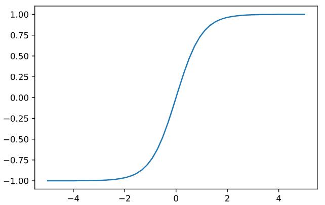 f:id:white-azalea:20210217205233p:plain