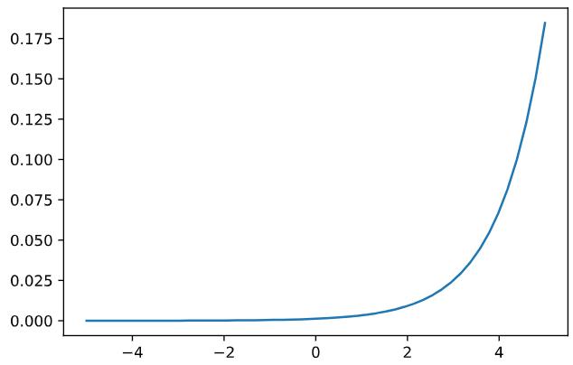 f:id:white-azalea:20210217205506p:plain