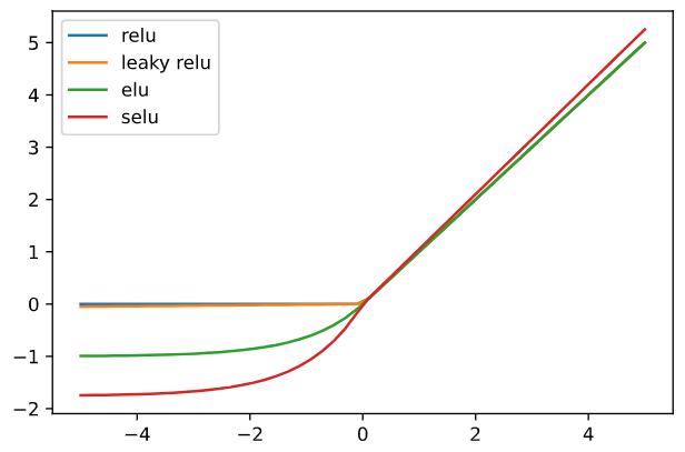f:id:white-azalea:20210219202223p:plain