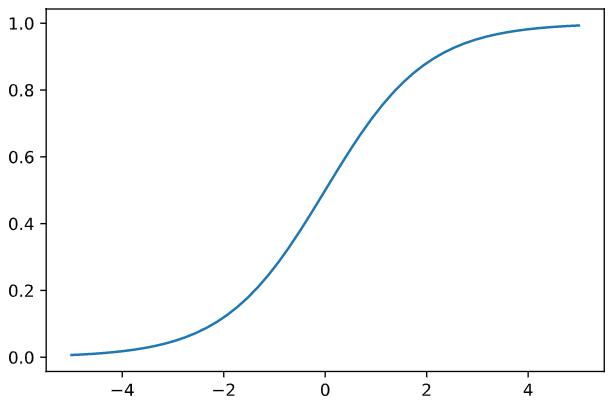 f:id:white-azalea:20210221002132p:plain