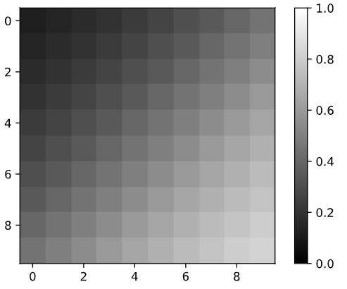 f:id:white-azalea:20210221002649p:plain