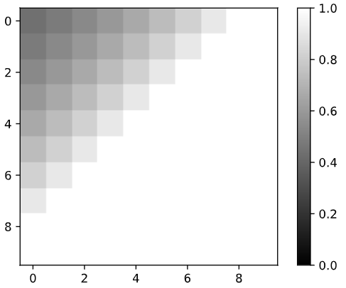 f:id:white-azalea:20210221004117p:plain