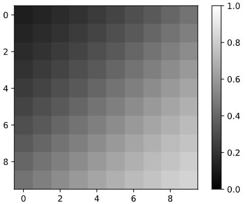 f:id:white-azalea:20210221004515p:plain