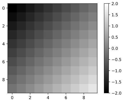 f:id:white-azalea:20210222221259p:plain