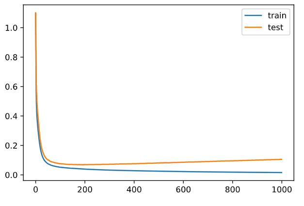 f:id:white-azalea:20210318210047p:plain