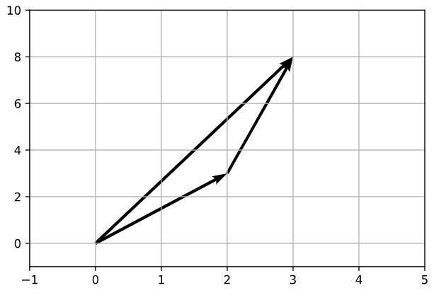 f:id:white-azalea:20210520205730p:plain