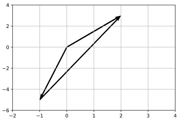 f:id:white-azalea:20210520205838p:plain