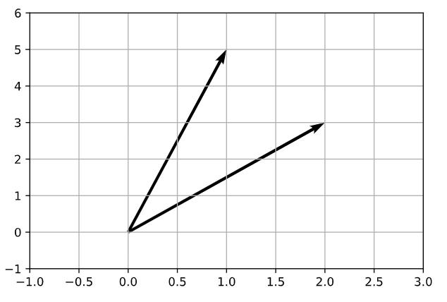f:id:white-azalea:20210520210117p:plain