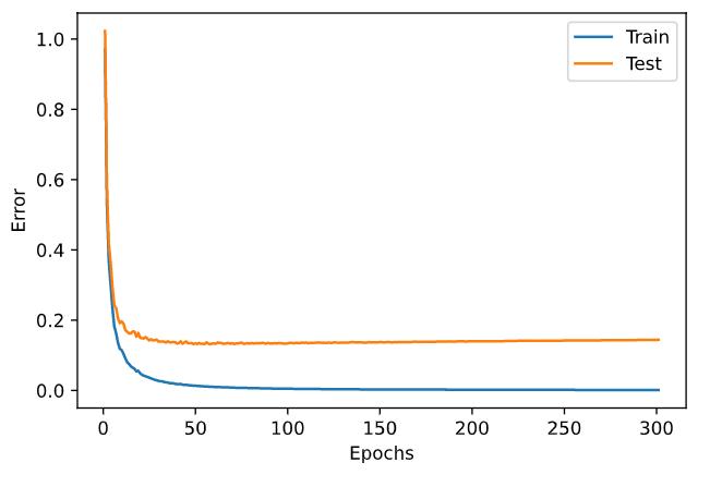 f:id:white-azalea:20210523220708p:plain