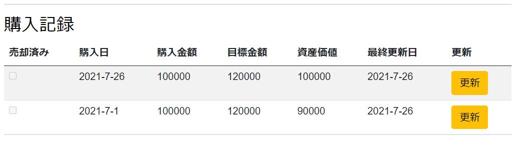 f:id:white-azalea:20210726021812p:plain