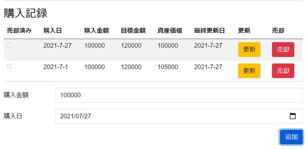 f:id:white-azalea:20210727222120p:plain