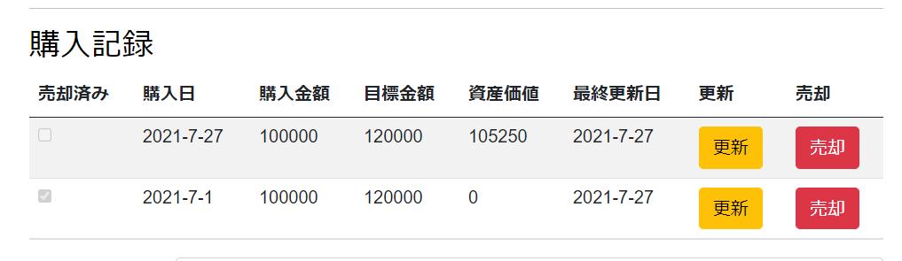 f:id:white-azalea:20210727222833p:plain